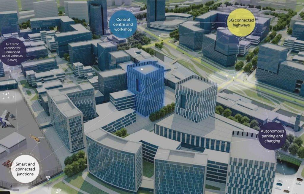 smart city guida autonoma